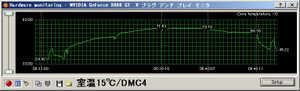 Q9815_dmc4